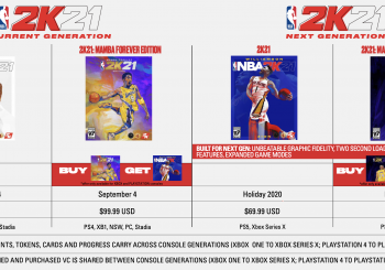 NBA 2K21 sees price increase on PS5, Xbox Series X