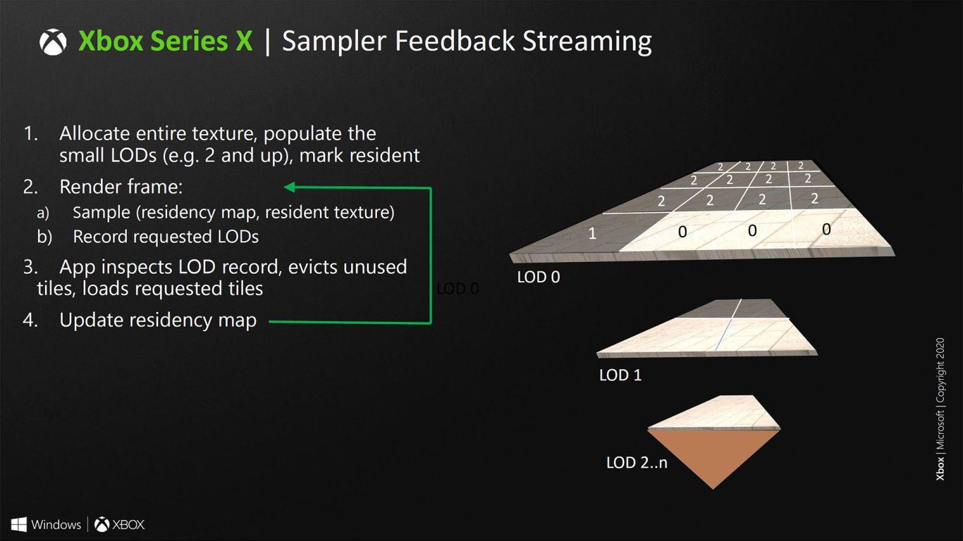 XSX-15