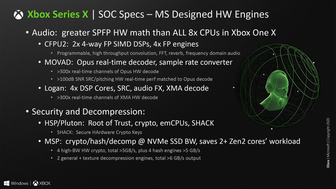XSX-7