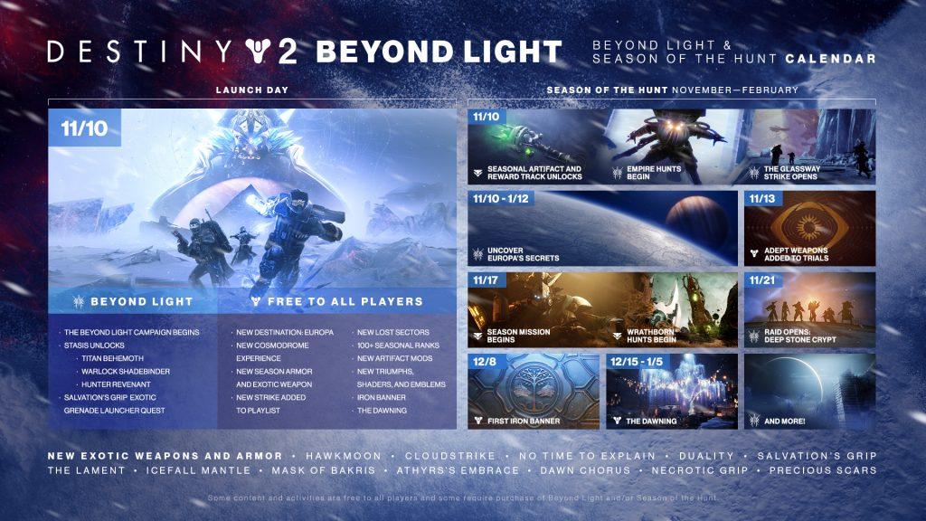 beyond light