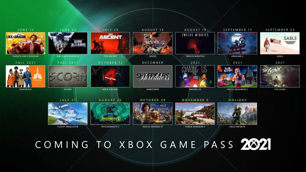 Xbox Gamepass Games 2021