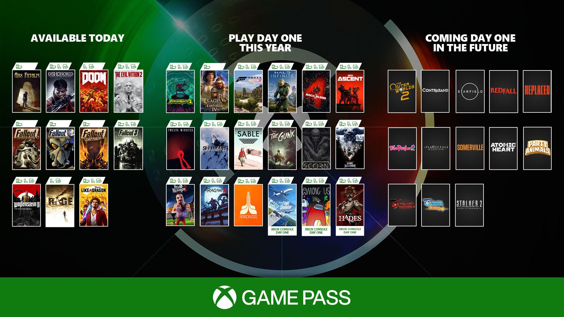 Xbox Game Pass Line-up E3 2021